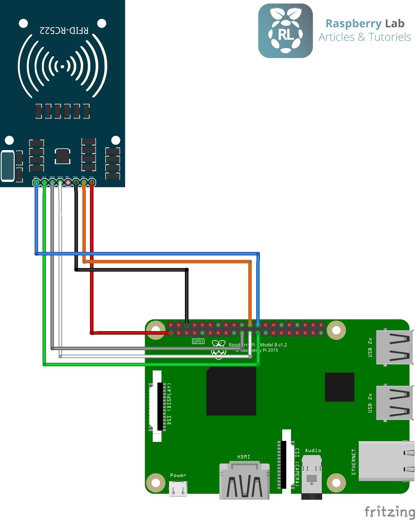 Tuto] Module RFID RC522 sur Raspberry Pi - Espace Raspberry
